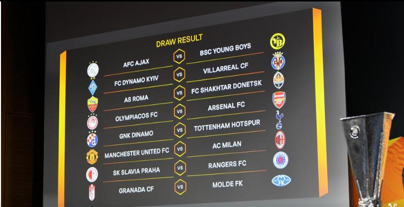 Europa League Draw: Man Utd v AC Milan As Arsenal Face Olympiakos